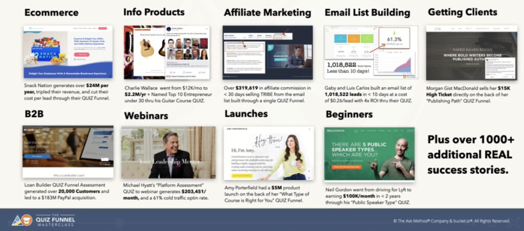 Why QuizFunnels Proof